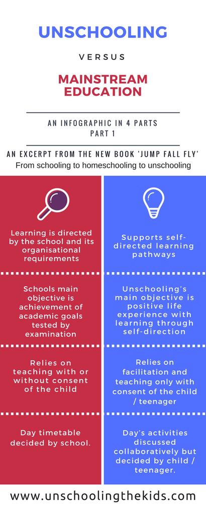 unschooling-vs-mainstream-education-1